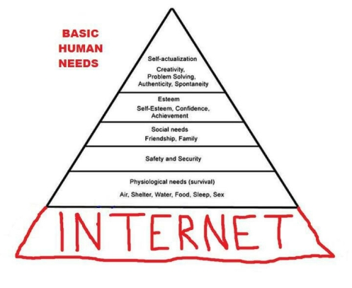 Maslow's Hierarchy of Needs in the Internet Age